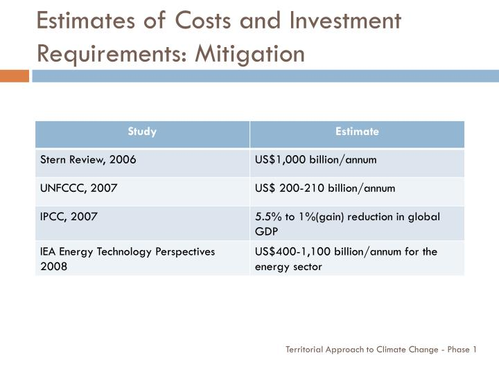 Estimates of Costs and Investment Requirements: Mitigation