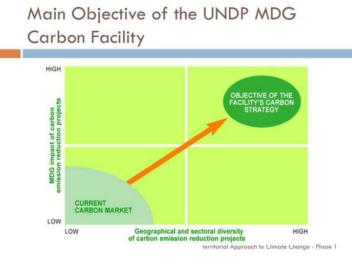 Main Objective of the UNDP MDG Carbon Facility