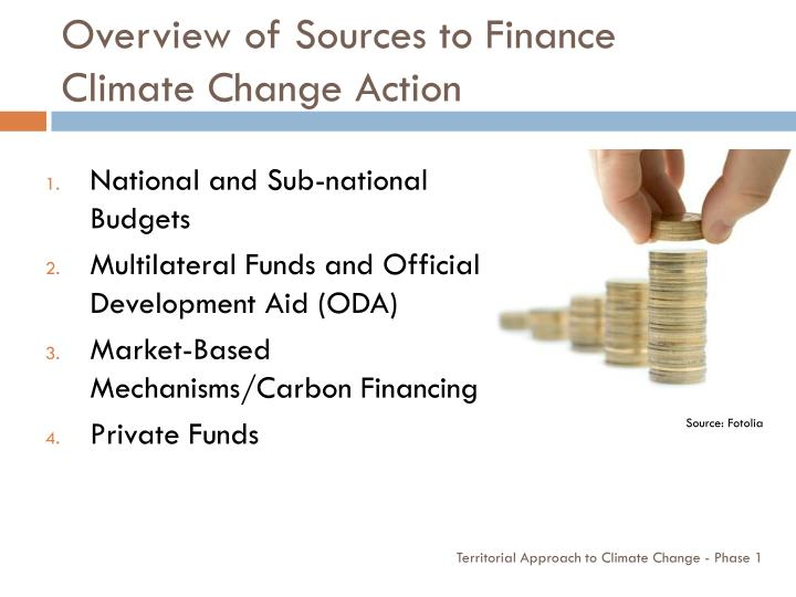 Overview of Sources to Finance Climate Change Action