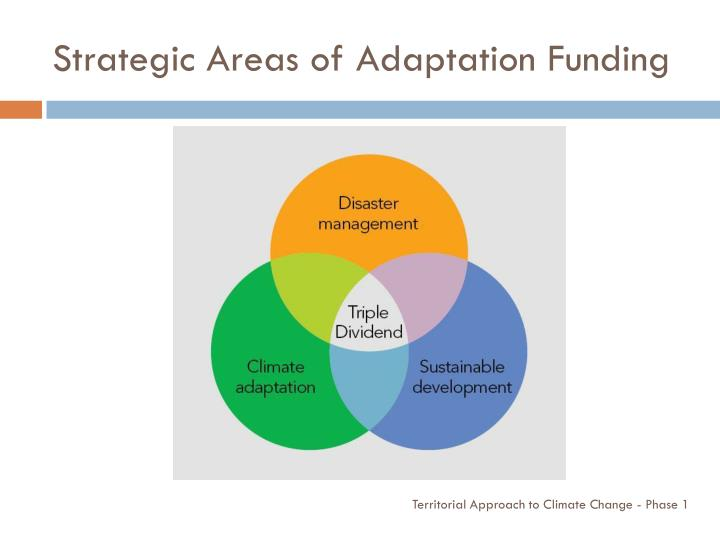 Strategic Areas of Adaptation Funding