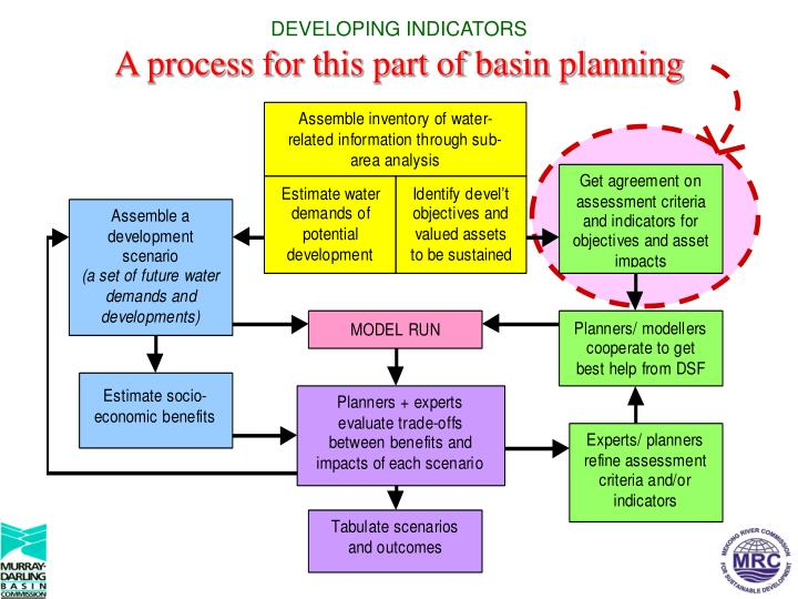 Developing indicators a process for this part of basin planning
