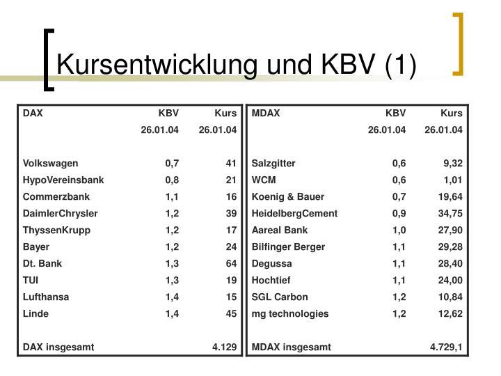 Kursentwicklung und KBV (1)