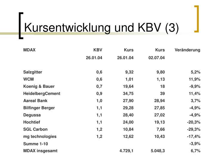 Kursentwicklung und KBV (3)