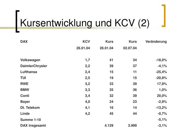 Kursentwicklung und KCV (2)