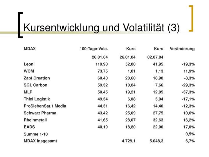 Kursentwicklung und Volatilität (3)
