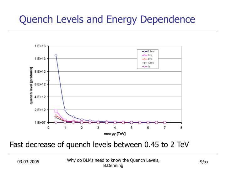 Quench Levels and Energy Dependence