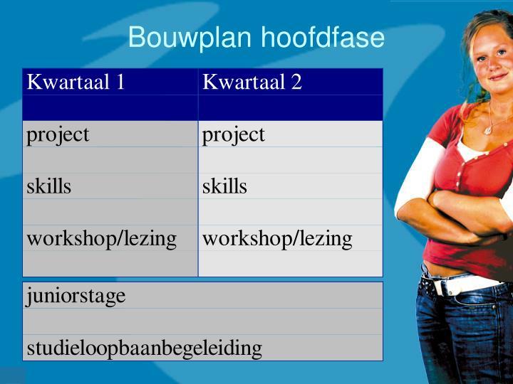 Bouwplan hoofdfase
