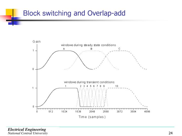 Block switching