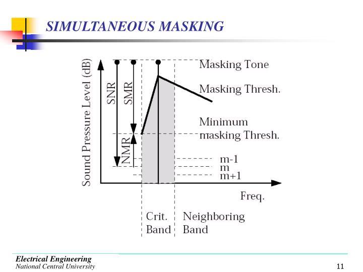 SIMULTANEOUS MASKING