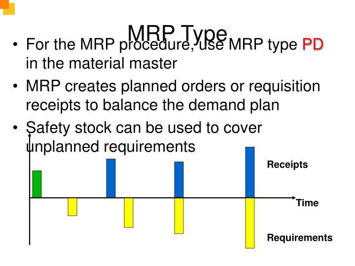 MRP Type