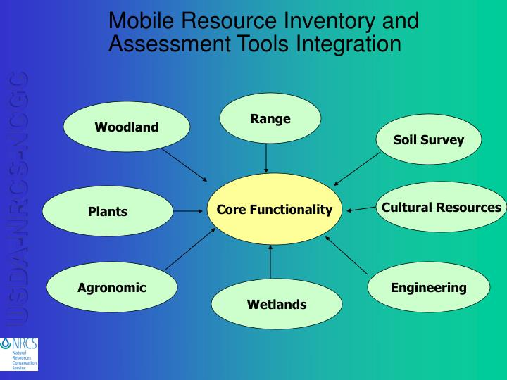 Mobile Resource Inventory and Assessment Tools Integration