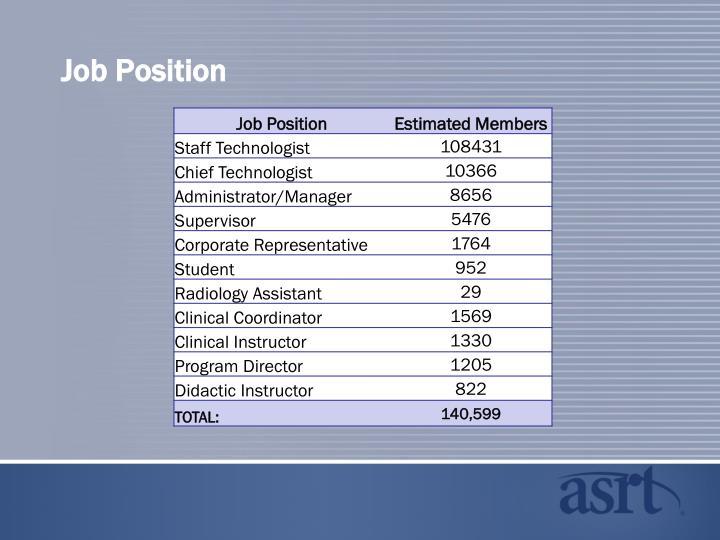 Job Position