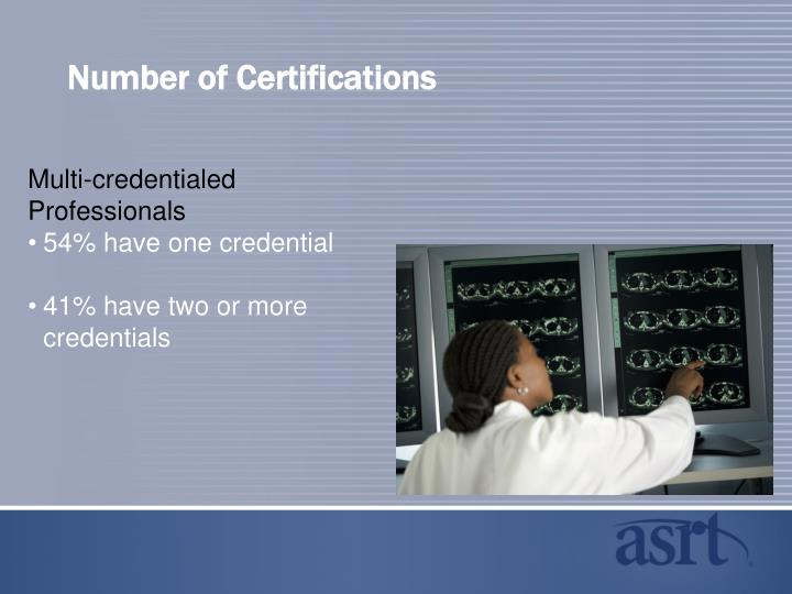 Number of Certifications