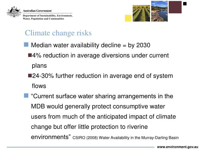 Climate change risks