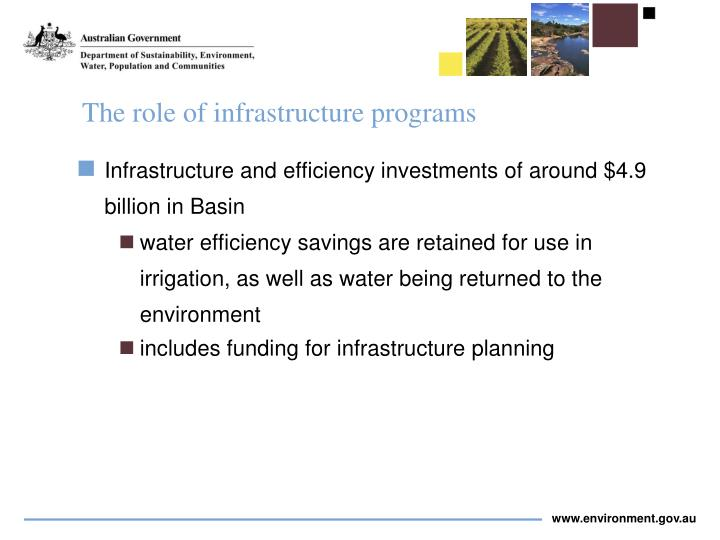 The role of infrastructure programs