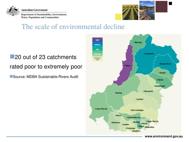The scale of environmental decline