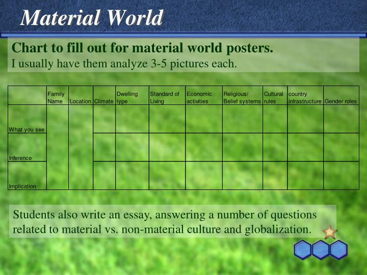 Chart to fill out for material world posters.