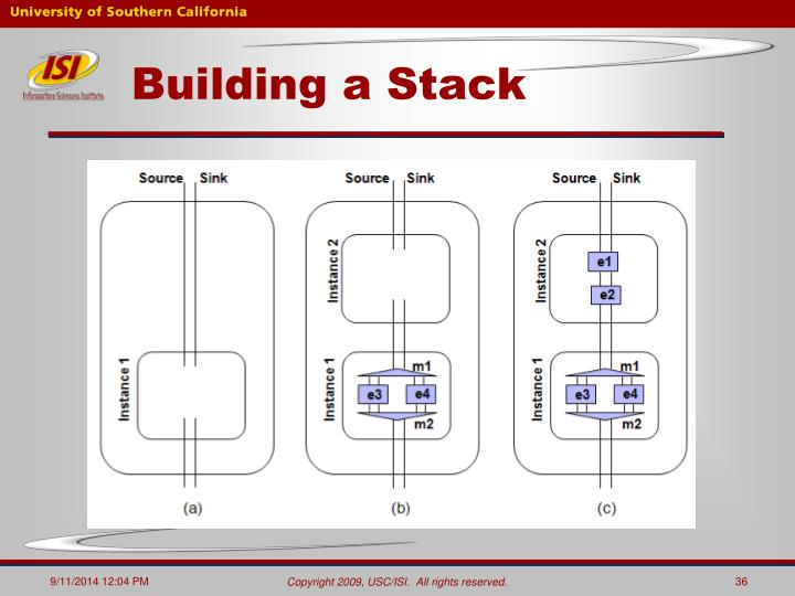Building a Stack