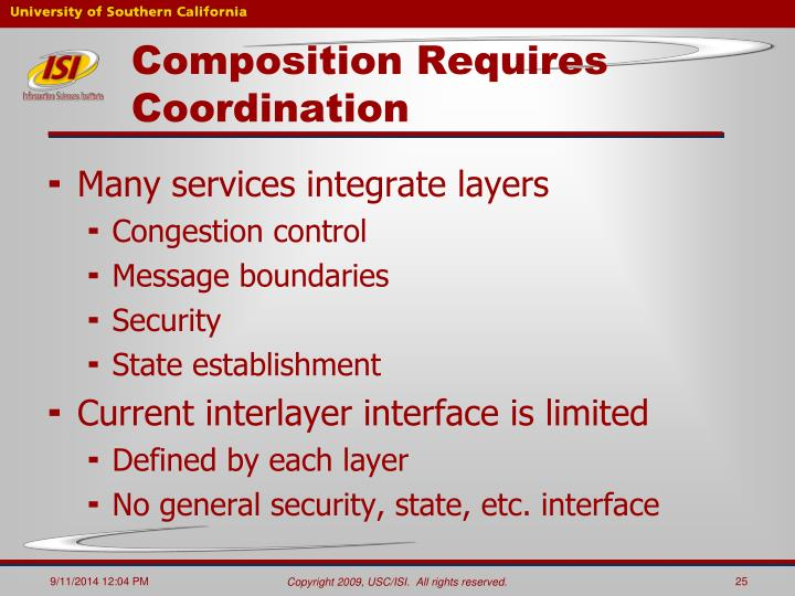 Composition Requires Coordination