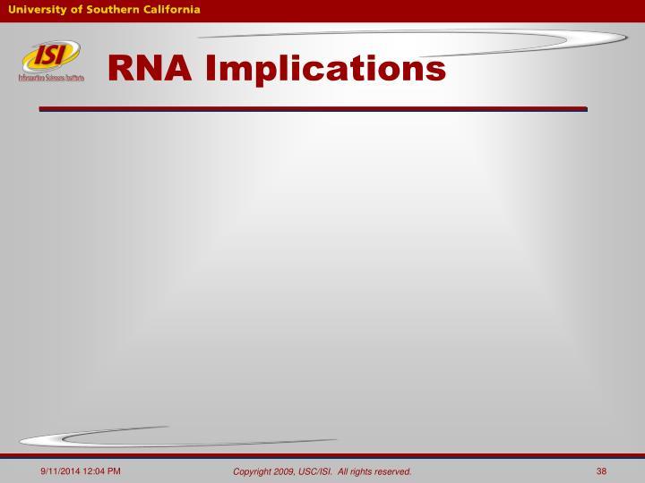RNA Implications