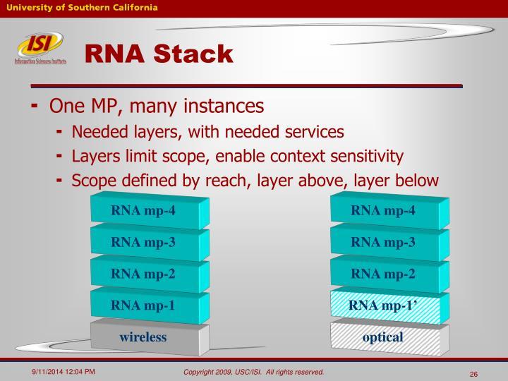 RNA mp-4