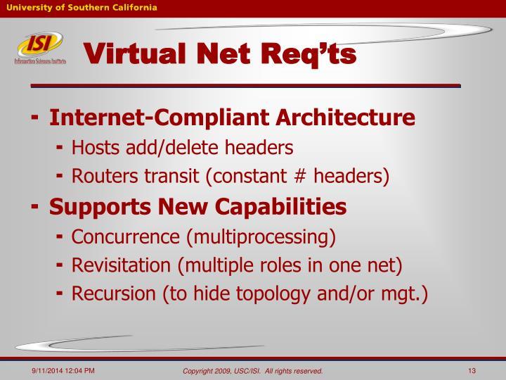 Virtual Net Req'ts