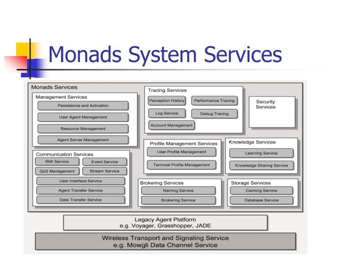 Monads System Services
