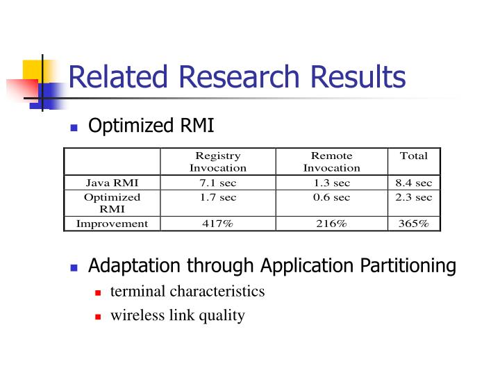 Related Research Results