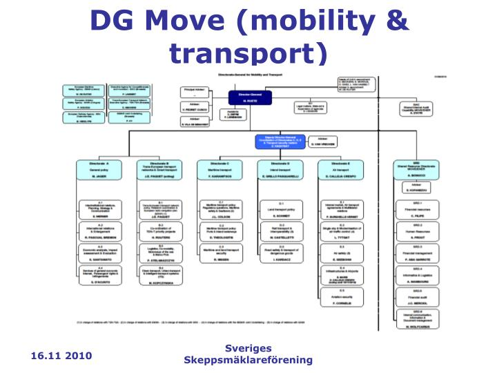 DG Move (mobility & transport)