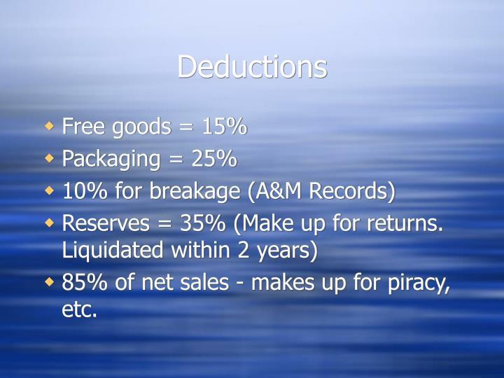 Deductions