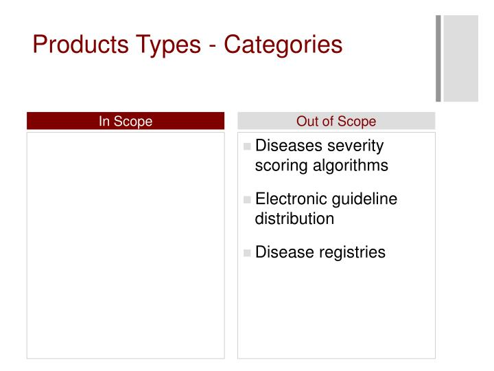Products Types - Categories