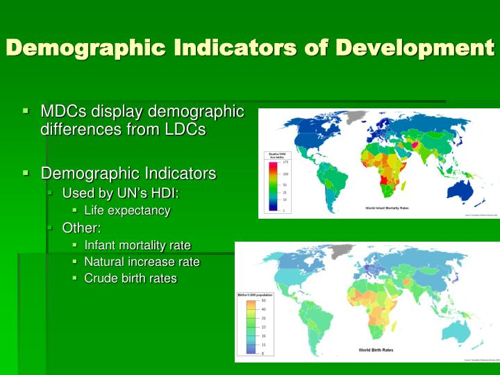 Demographic Indicators of Development