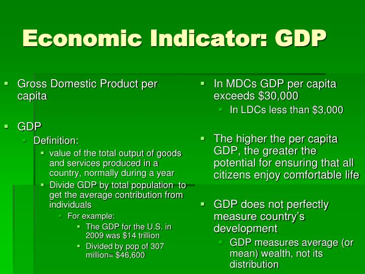 Economic Indicator: GDP