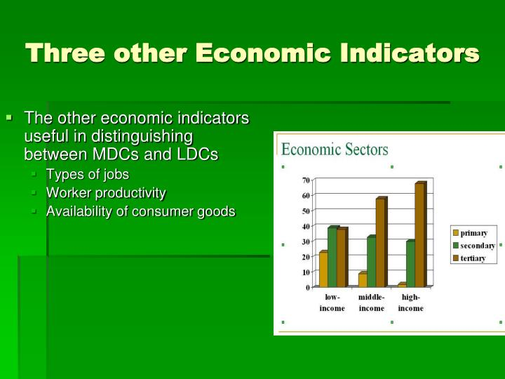Three other Economic Indicators