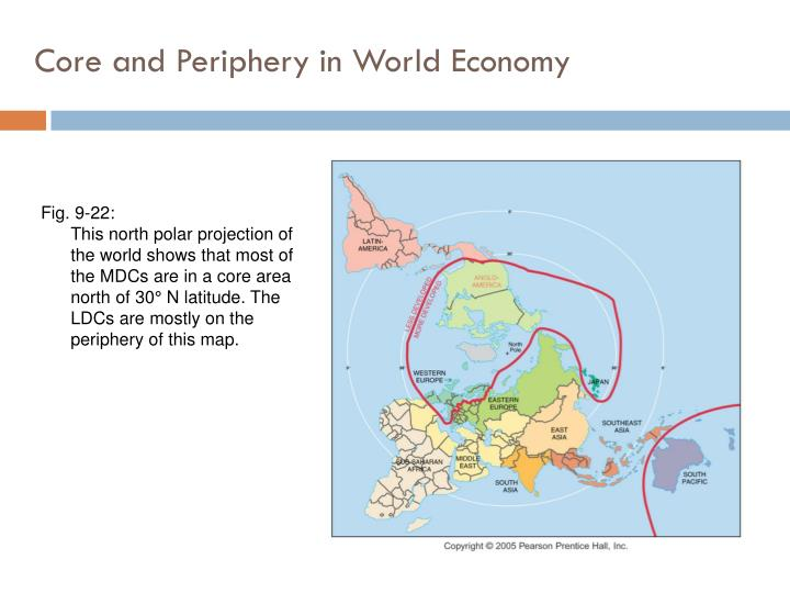 Core and Periphery in World Economy