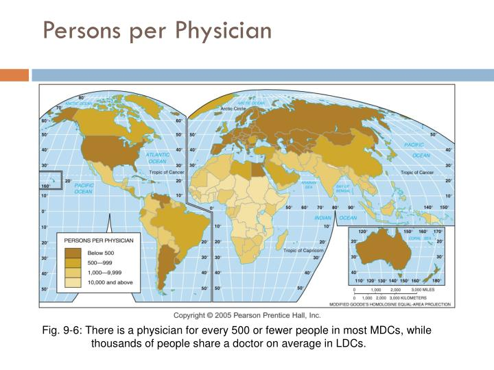 Persons per Physician