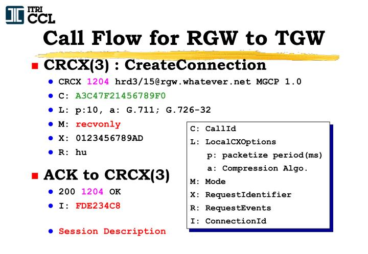 Call Flow for RGW to TGW