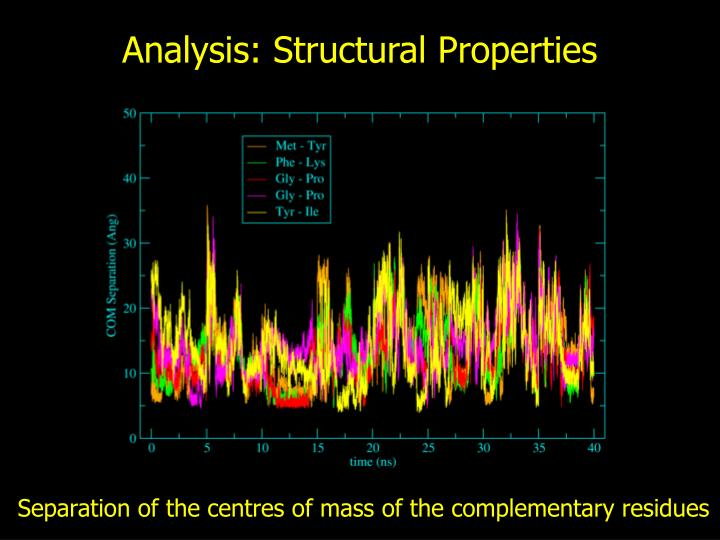 Analysis: Structural Properties