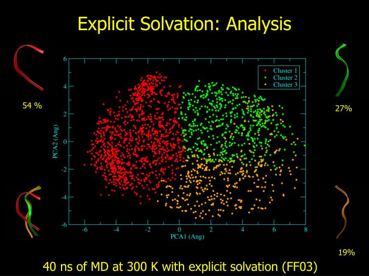 Explicit Solvation: Analysis