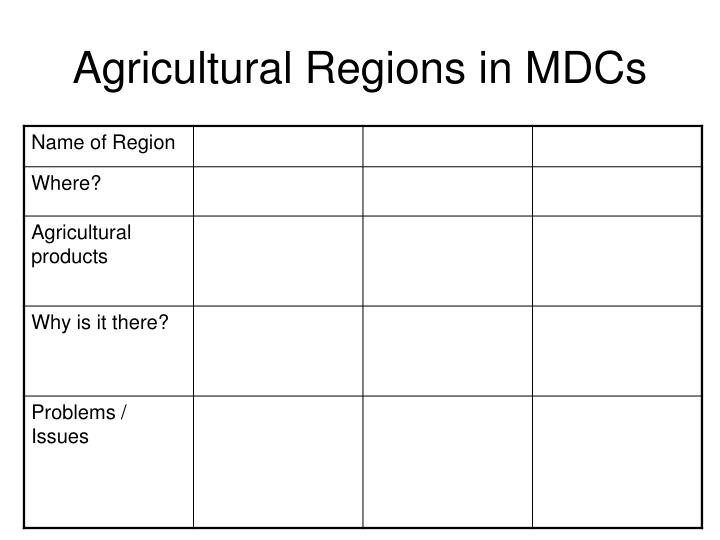 agricultural regions in mdcs