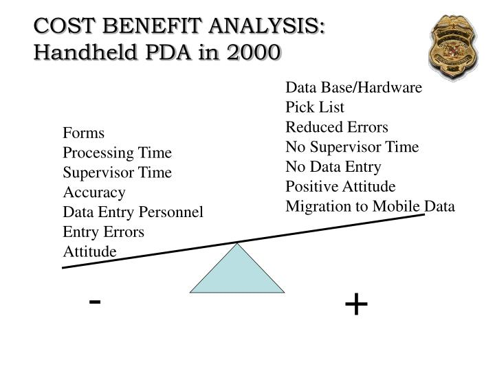 COST BENEFIT ANALYSIS: