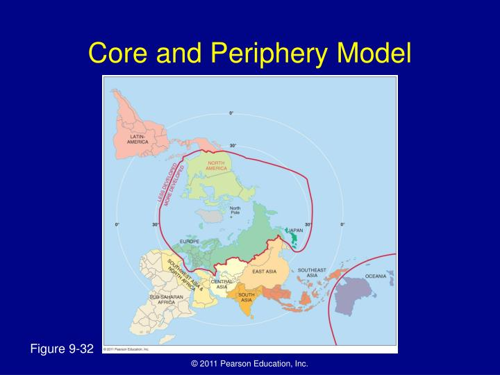 Core and Periphery Model