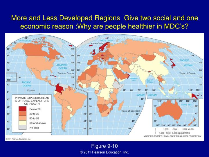 More and Less Developed Regions  Give two social and one economic reason :Why are people healthier in MDC's?