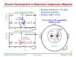 shower development in dispersion suppressor magnets1