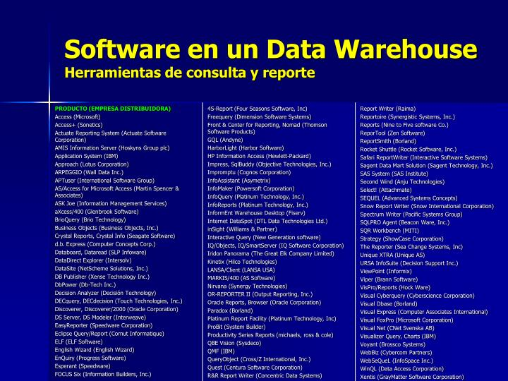 Software en un Data Warehouse