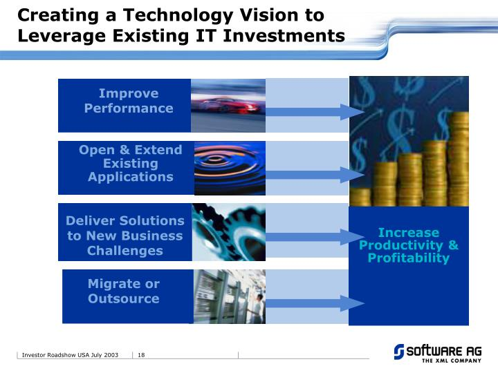 Deliver Solutions to New Business Challenges