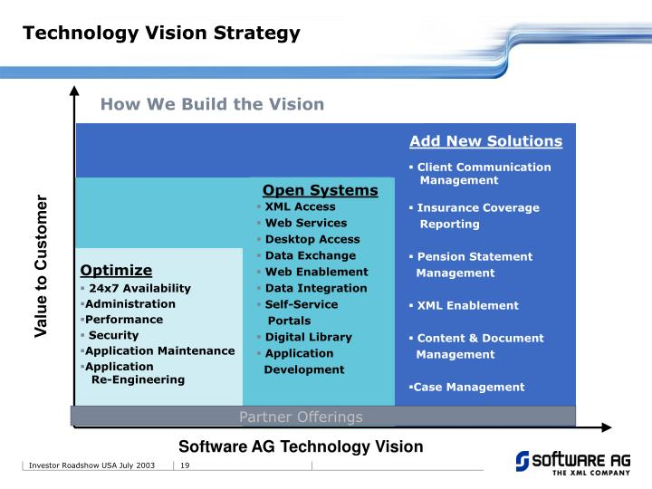 How We Build the Vision