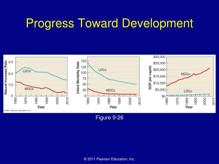 Progress Toward Development