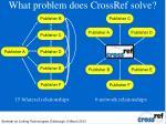 what problem does crossref solve