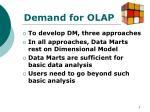 demand for olap